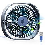 RATEL Ventilador de Mesa USB, Ventilador de Escritorio 12.5 cm Use con Cable de 1.2 metros, portátil y Personal para el...